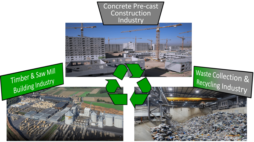 Circular green economy Wood chip recycling precast